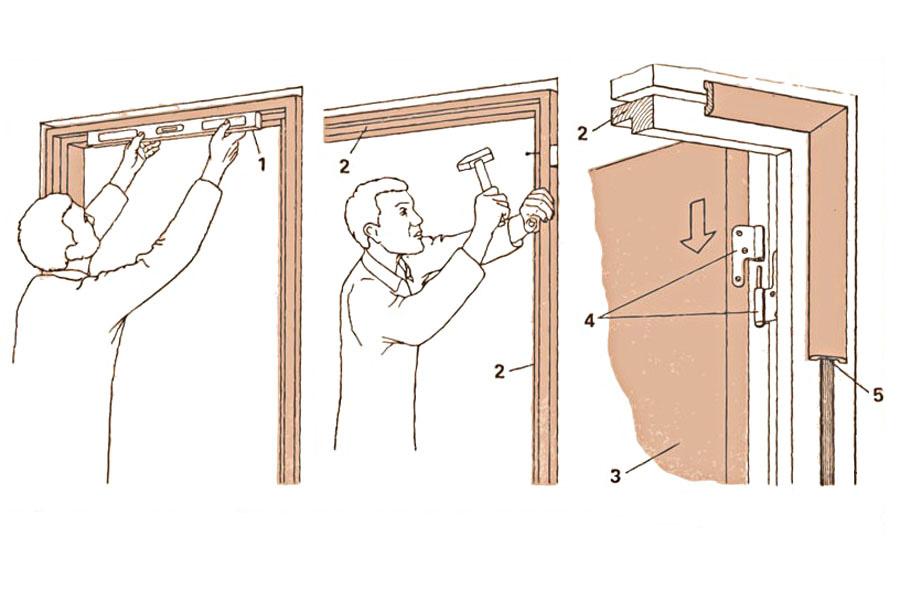 Установка дверей межкомнатных инструкция